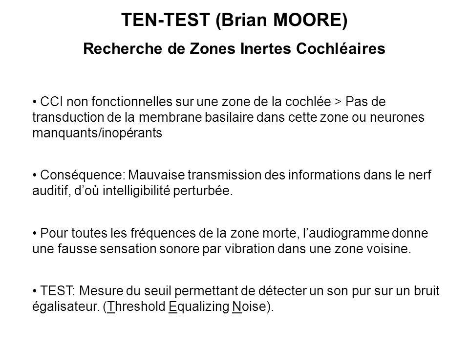 TEN-TEST (Brian MOORE) Recherche de Zones Inertes Cochléaires CCI non fonctionnelles sur une zone de la cochlée > Pas de transduction de la membrane b
