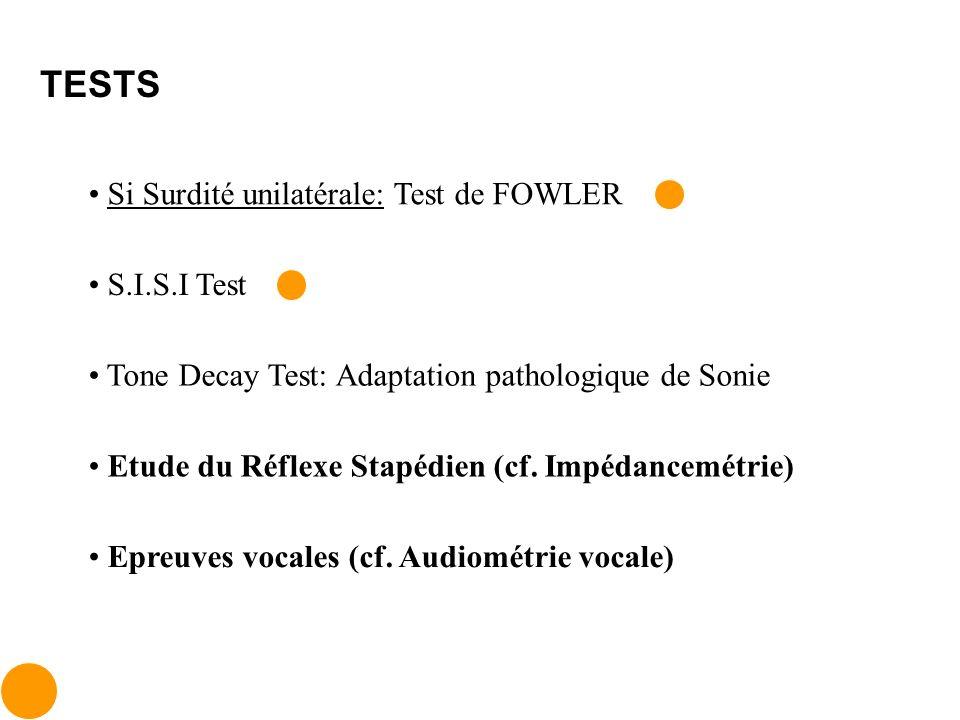 TESTS Si Surdité unilatérale: Test de FOWLER S.I.S.I Test Tone Decay Test: Adaptation pathologique de Sonie Etude du Réflexe Stapédien (cf. Impédancem