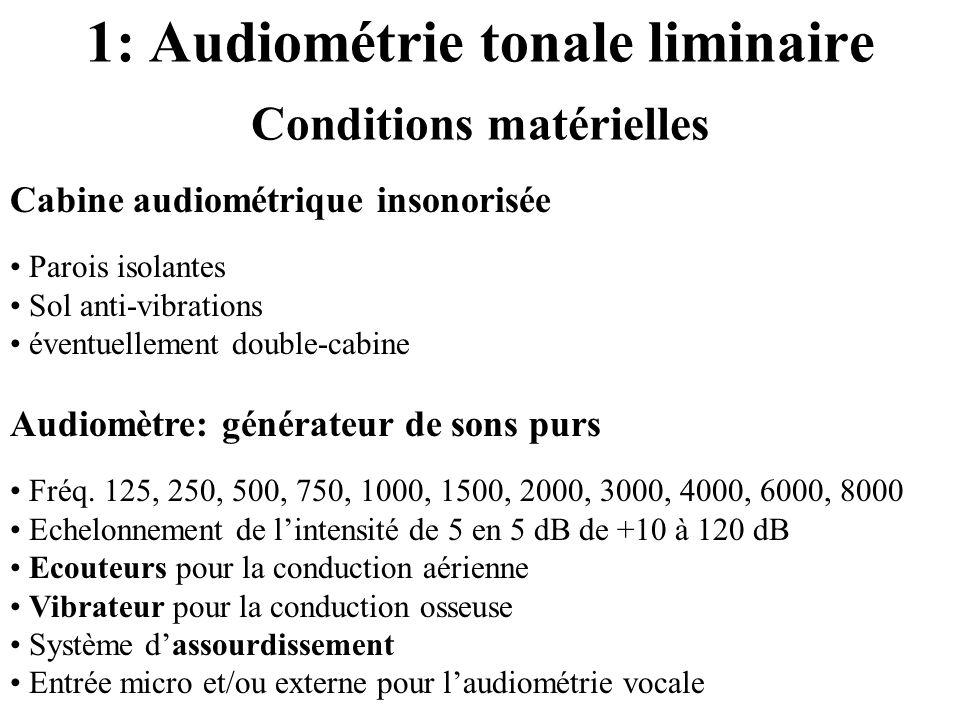 1: Audiométrie tonale liminaire Conditions matérielles Cabine audiométrique insonorisée Parois isolantes Sol anti-vibrations éventuellement double-cab
