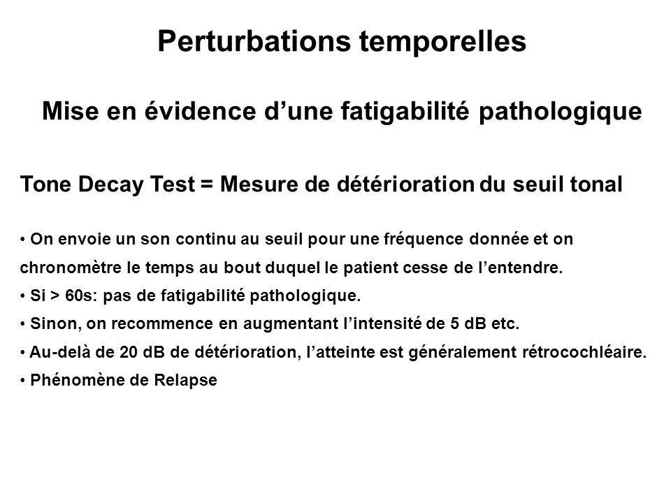 Perturbations temporelles Mise en évidence dune fatigabilité pathologique Tone Decay Test = Mesure de détérioration du seuil tonal On envoie un son co
