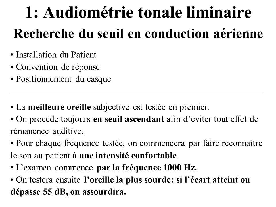 1: Audiométrie tonale liminaire Recherche du seuil en conduction aérienne Installation du Patient Convention de réponse Positionnement du casque La me