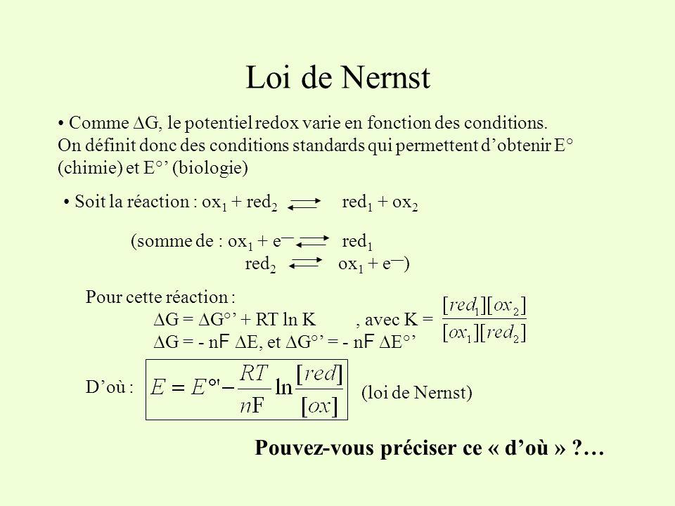 Loi de Nernst Comme G, le potentiel redox varie en fonction des conditions. On définit donc des conditions standards qui permettent dobtenir E° (chimi