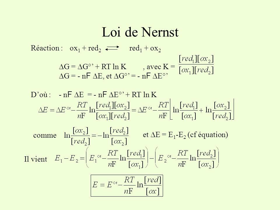 Loi de Nernst Réaction : G = G° + RT ln K, avec K = G = - n F E, et G° = - n F E° comme Il vient ox 1 + red 2 red 1 + ox 2 et E = E 1 -E 2 (cf équatio