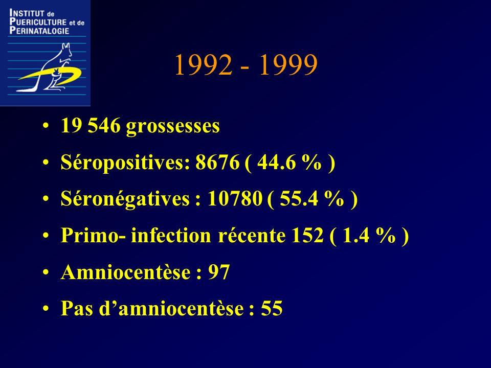 1992 - 1999 19 546 grossesses Séropositives: 8676 ( 44.6 % ) Séronégatives : 10780 ( 55.4 % ) Primo- infection récente 152 ( 1.4 % ) Amniocentèse : 97