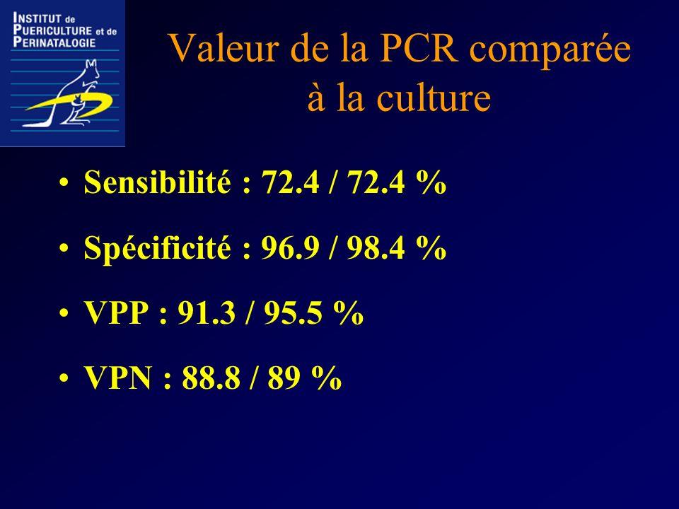 Valeur de la PCR comparée à la culture Sensibilité : 72.4 / 72.4 % Spécificité : 96.9 / 98.4 % VPP : 91.3 / 95.5 % VPN : 88.8 / 89 %
