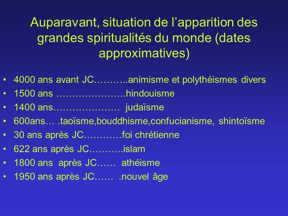 Auparavant, situation de lapparition des grandes spiritualités du monde (dates approximatives) 4000 ans avant JC………..animisme et polythéismes divers 1