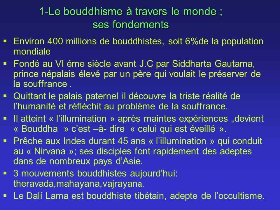 1-Le bouddhisme à travers le monde ; ses fondements Environ 400 millions de bouddhistes, soit 6%de la population mondiale Fondé au VI éme siècle avant