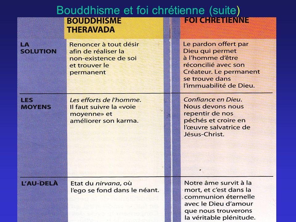 Bouddhisme et foi chrétienne (suite)