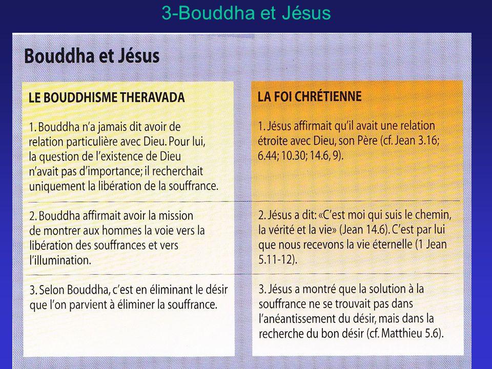 3-Bouddha et Jésus