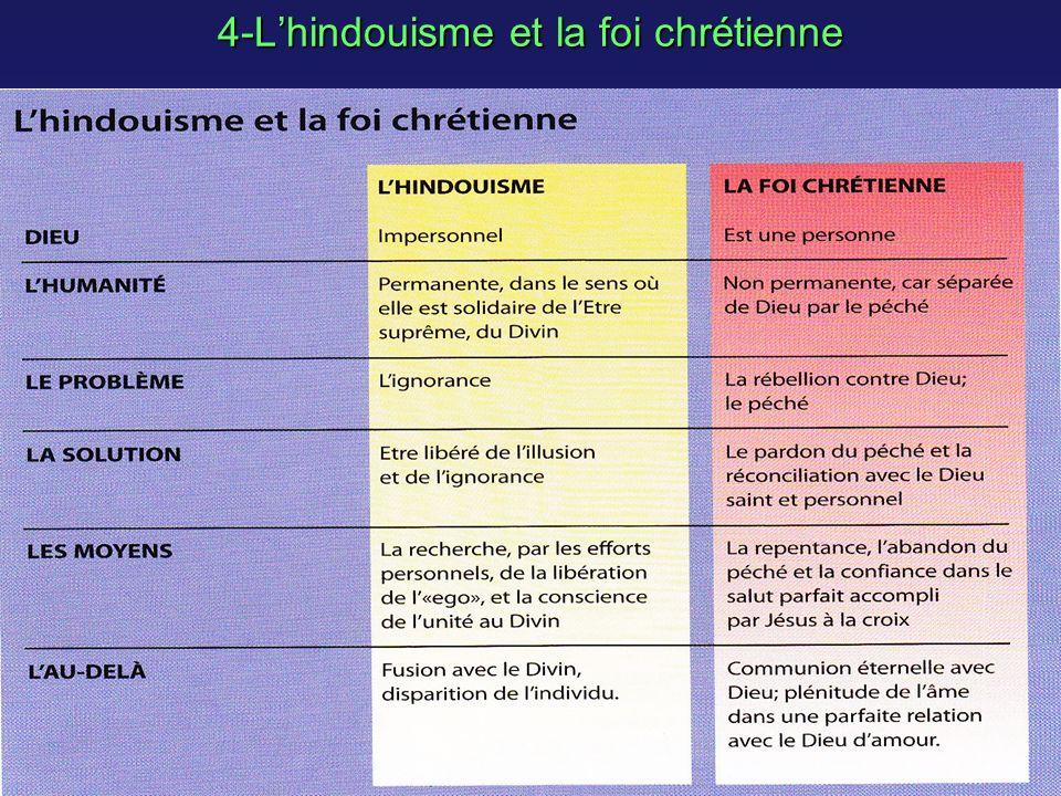 4-Lhindouisme et la foi chrétienne