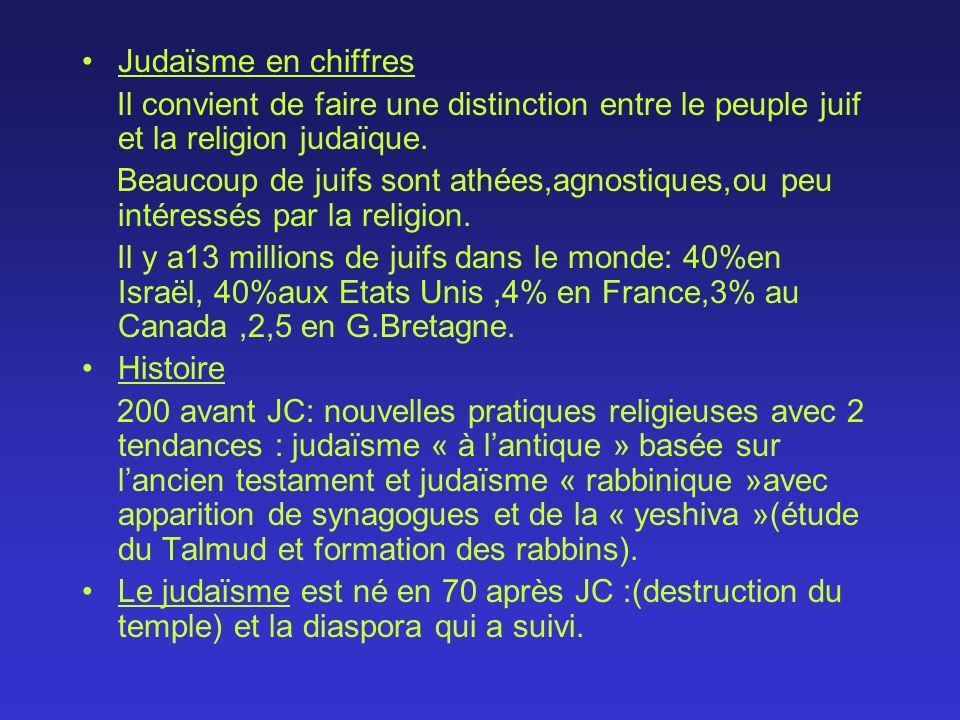 Judaïsme en chiffres Il convient de faire une distinction entre le peuple juif et la religion judaïque. Beaucoup de juifs sont athées,agnostiques,ou p
