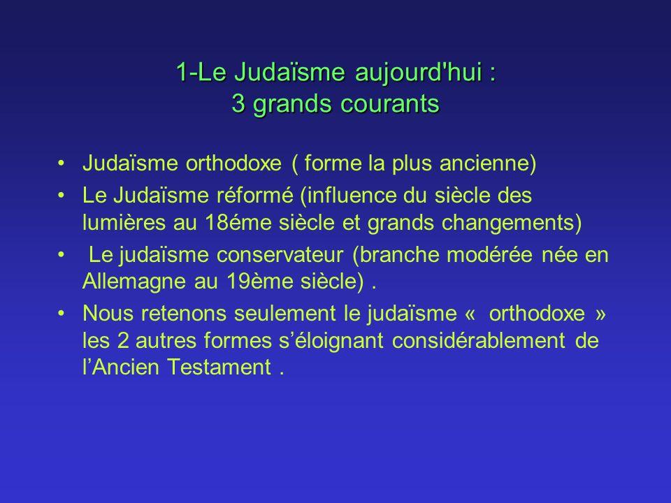 1-Le Judaïsme aujourd'hui : 3 grands courants Judaïsme orthodoxe ( forme la plus ancienne) Le Judaïsme réformé (influence du siècle des lumières au 18