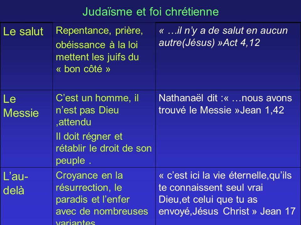 Judaïsme et foi chrétienne Le salut Repentance, prière, obéissance à la loi mettent les juifs du « bon côté » « …il ny a de salut en aucun autre(Jésus) »Act 4,12 Le Messie Cest un homme, il nest pas Dieu,attendu Il doit régner et rétablir le droit de son peuple.