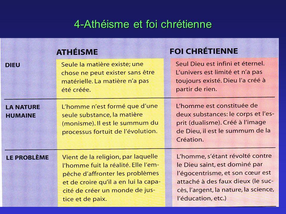 4-Athéisme et foi chrétienne