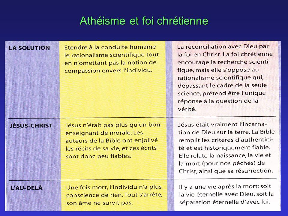 Athéisme et foi chrétienne