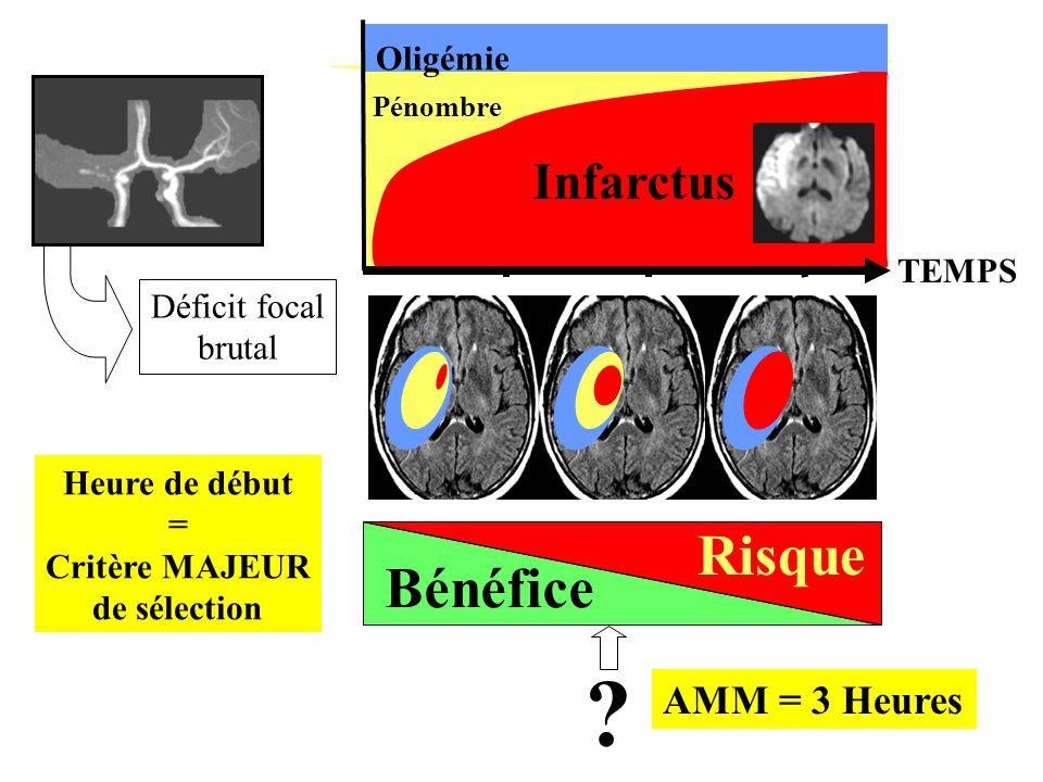 32 ans, hémiplégie g massive IRM = 2 heures 20 NIHSS 24 GCS 10 Gros déficit Obnubilation Thrombolyse .