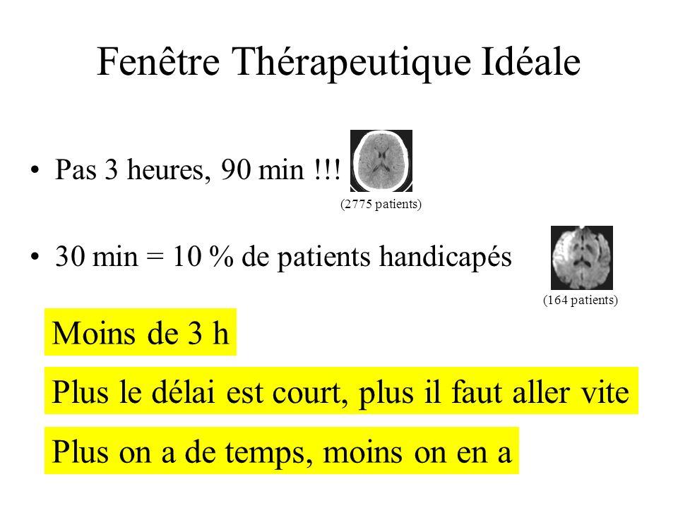 LIRM (164 patients) Infarctus Pénombre Oligémie RK 0-1 OR (modélisé) 2h00-2h45 (2h30; n=34 ) 35%2.5 2h00--3h05 (2h45; n=63 ) 29%1.9 2h00----3h50 (3h05