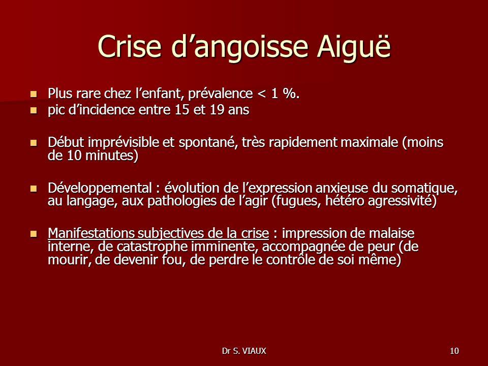 Dr S. VIAUX10 Crise dangoisse Aiguë Plus rare chez lenfant, prévalence < 1 %. Plus rare chez lenfant, prévalence < 1 %. pic dincidence entre 15 et 19