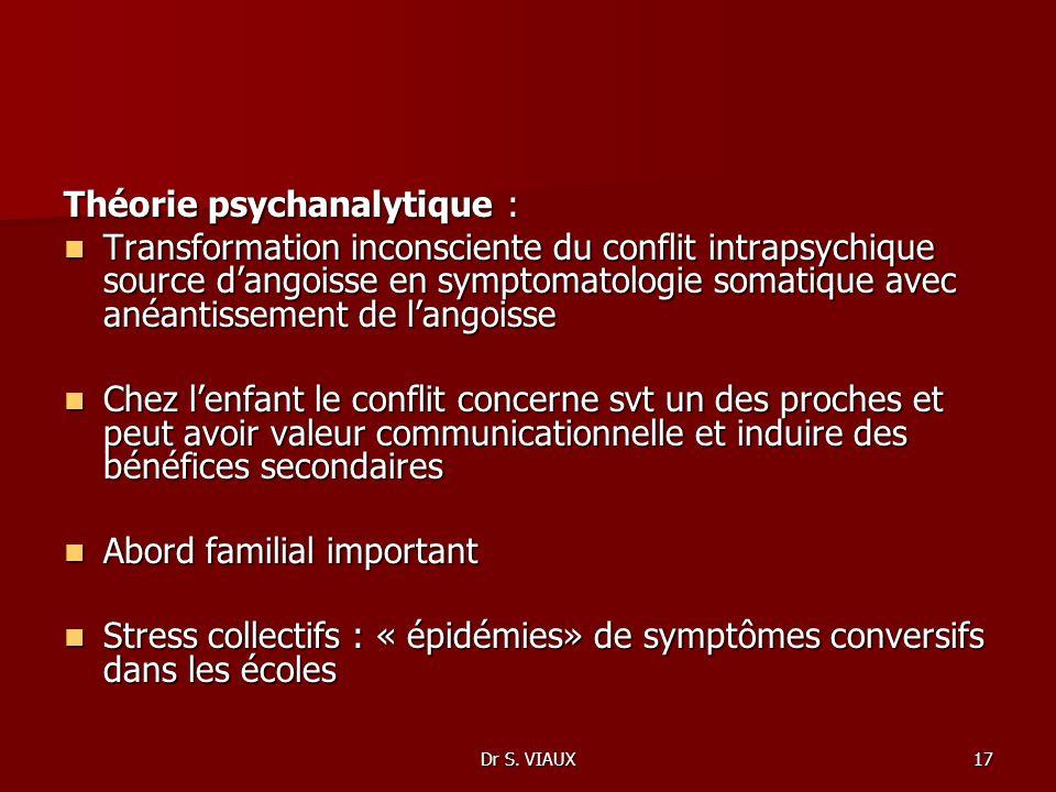 Dr S. VIAUX17 Théorie psychanalytique : Transformation inconsciente du conflit intrapsychique source dangoisse en symptomatologie somatique avec anéan