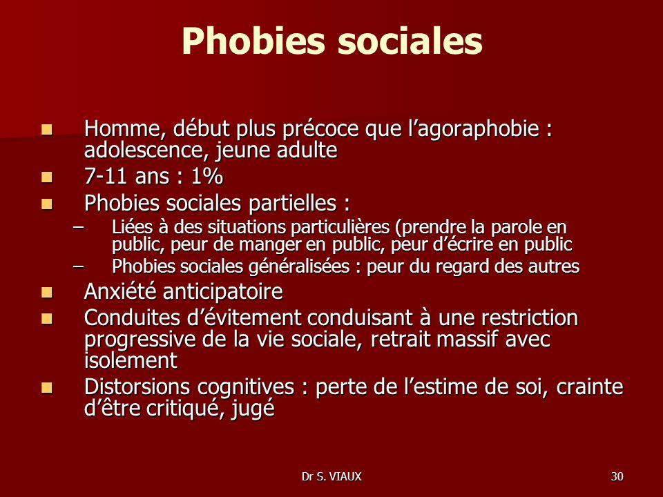 Dr S. VIAUX30 Phobies sociales Homme, début plus précoce que lagoraphobie : adolescence, jeune adulte Homme, début plus précoce que lagoraphobie : ado
