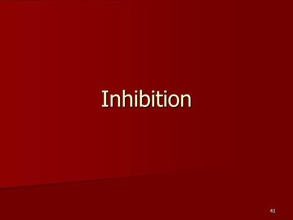 41 Inhibition