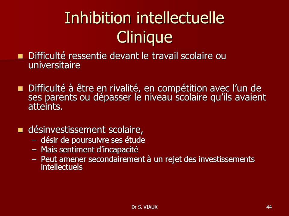 Dr S. VIAUX44 Inhibition intellectuelle Clinique Difficulté ressentie devant le travail scolaire ou universitaire Difficulté ressentie devant le trava