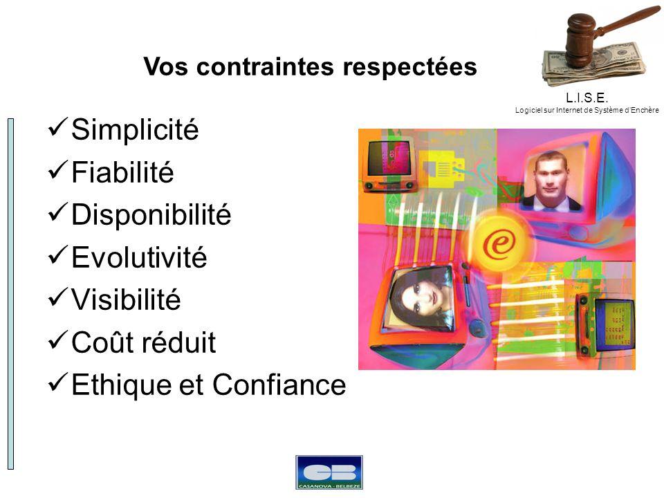 L.I.S.E. Logiciel sur Internet de Système dEnchère Simplicité Fiabilité Disponibilité Evolutivité Visibilité Coût réduit Ethique et Confiance Vos cont
