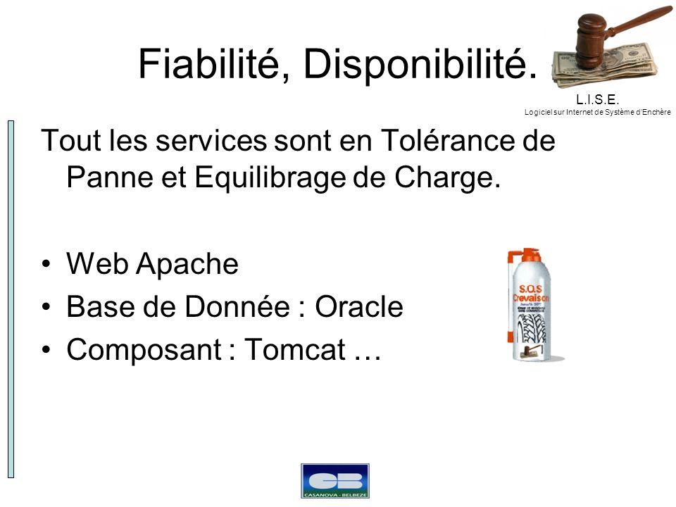 L.I.S.E. Logiciel sur Internet de Système dEnchère Fiabilité, Disponibilité. Tout les services sont en Tolérance de Panne et Equilibrage de Charge. We