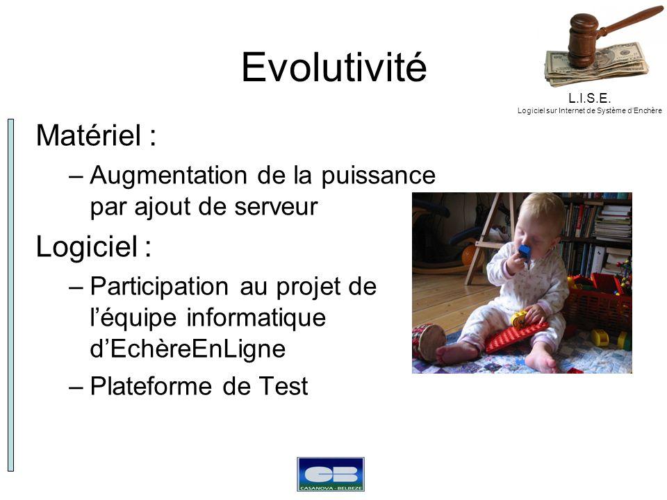 L.I.S.E. Logiciel sur Internet de Système dEnchère Evolutivité Matériel : –Augmentation de la puissance par ajout de serveur Logiciel : –Participation