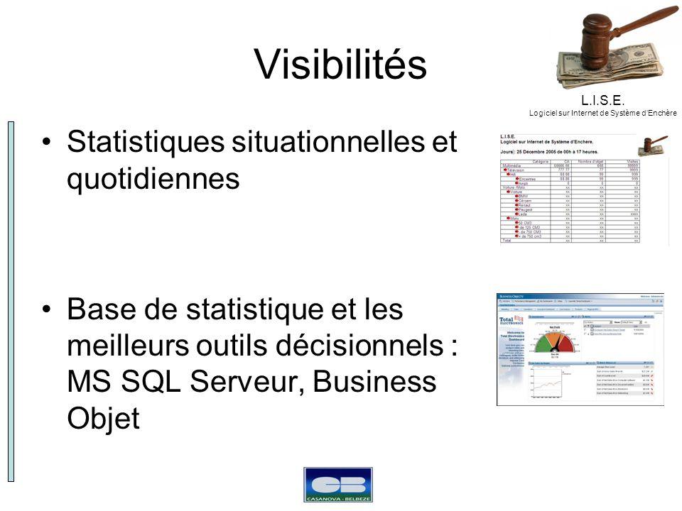 L.I.S.E. Logiciel sur Internet de Système dEnchère Visibilités Statistiques situationnelles et quotidiennes Base de statistique et les meilleurs outil
