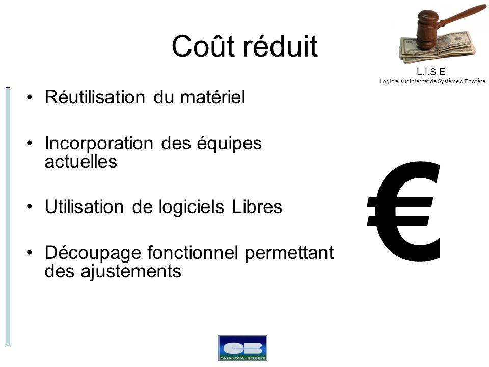 L.I.S.E. Logiciel sur Internet de Système dEnchère Coût réduit Réutilisation du matériel Incorporation des équipes actuelles Utilisation de logiciels