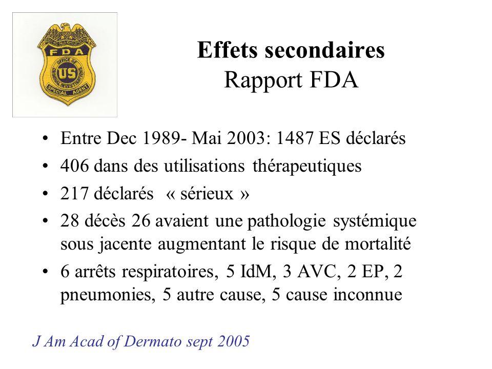 Effets secondaires Rapport FDA Entre Dec 1989- Mai 2003: 1487 ES déclarés 406 dans des utilisations thérapeutiques 217 déclarés « sérieux » 28 décès 2