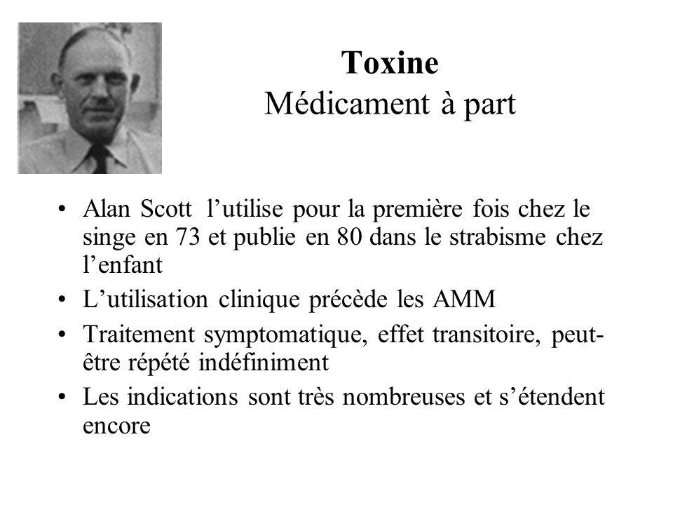 Toxine Médicament à part Alan Scott lutilise pour la première fois chez le singe en 73 et publie en 80 dans le strabisme chez lenfant Lutilisation cli