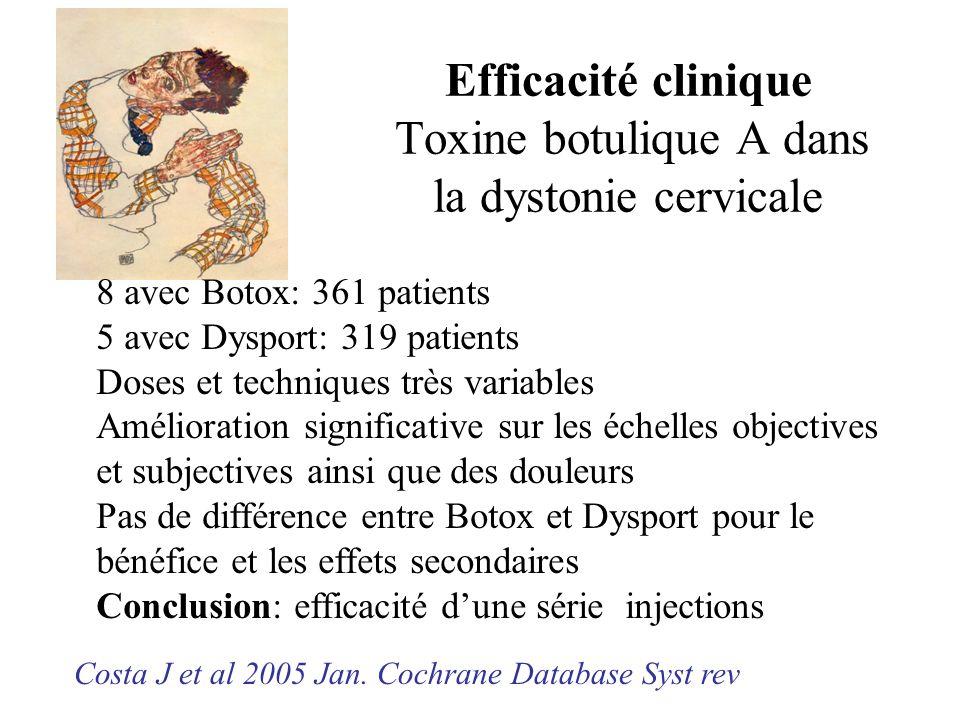 Efficacité clinique Toxine botulique A dans la dystonie cervicale Costa J et al 2005 Jan. Cochrane Database Syst rev 8 avec Botox: 361 patients 5 avec