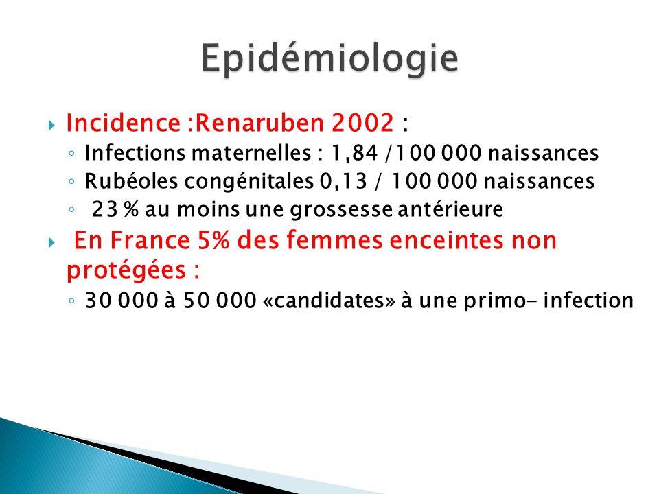 Incidence :Renaruben 2002 : Infections maternelles : 1,84 /100 000 naissances Rubéoles congénitales 0,13 / 100 000 naissances 23 % au moins une grosse
