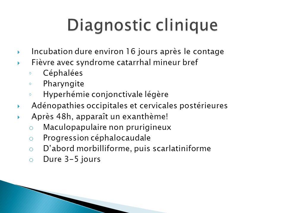 Incubation dure environ 16 jours après le contage Fièvre avec syndrome catarrhal mineur bref Céphalées Pharyngite Hyperhémie conjonctivale légère Adén