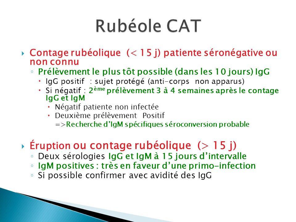 Contage rubéolique (< 15 j) patiente séronégative ou non connu Prélèvement le plus tôt possible (dans les 10 jours) IgG IgG positif : sujet protégé (a