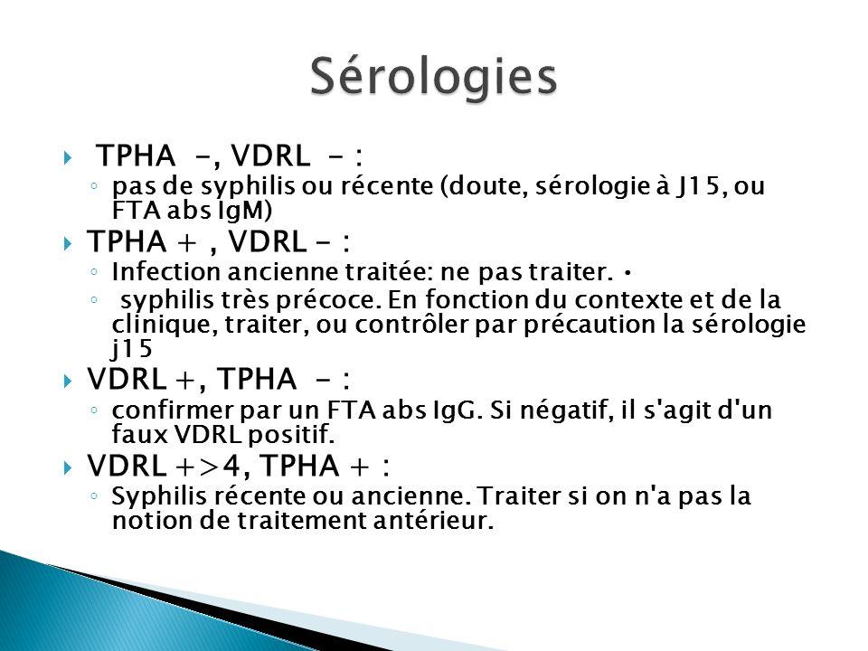 TPHA -, VDRL - : pas de syphilis ou récente (doute, sérologie à J15, ou FTA abs IgM) TPHA +, VDRL - : Infection ancienne traitée: ne pas traiter. syph