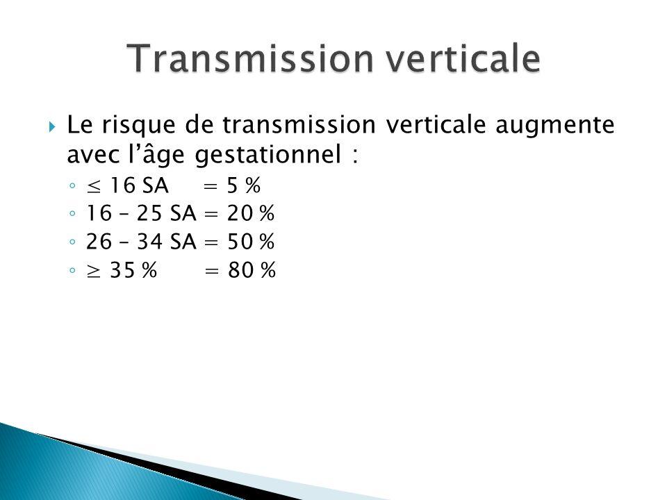 Le risque de transmission verticale augmente avec lâge gestationnel : 16 SA = 5 % 16 – 25 SA = 20 % 26 – 34 SA = 50 % 35 % = 80 %