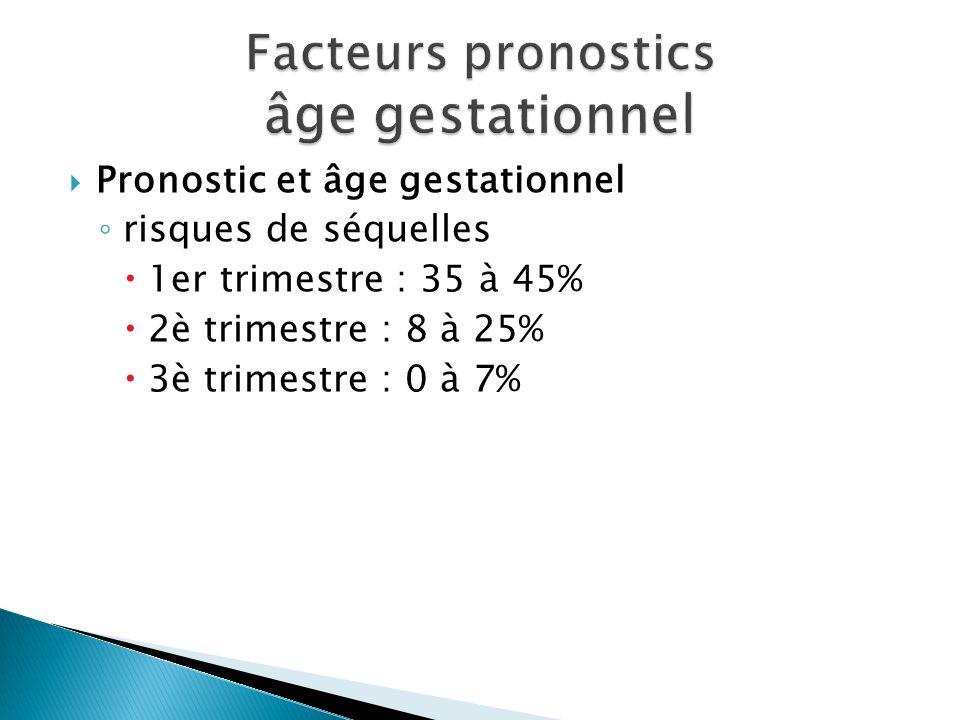 Pronostic et âge gestationnel risques de séquelles 1er trimestre : 35 à 45% 2è trimestre : 8 à 25% 3è trimestre : 0 à 7%
