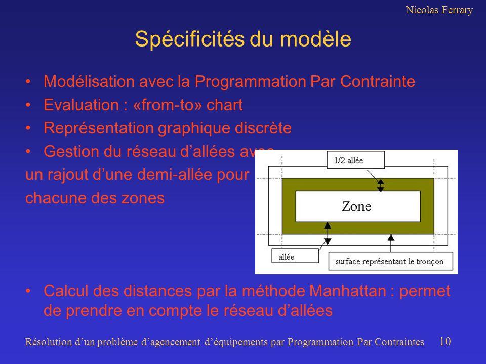 Nicolas Ferrary Résolution dun problème dagencement déquipements par Programmation Par Contraintes 10 Spécificités du modèle Modélisation avec la Prog