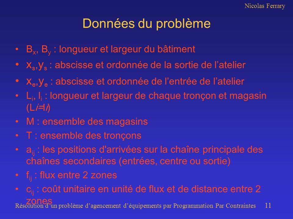Nicolas Ferrary Résolution dun problème dagencement déquipements par Programmation Par Contraintes 11 Données du problème B x, B y : longueur et large