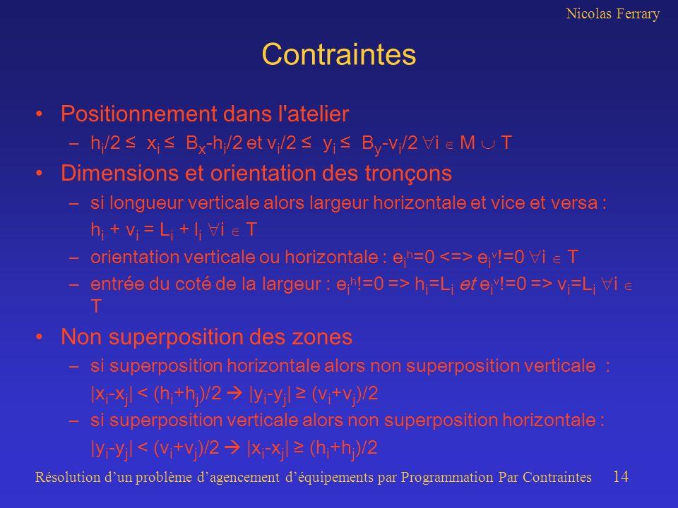 Nicolas Ferrary Résolution dun problème dagencement déquipements par Programmation Par Contraintes 14 Contraintes Positionnement dans l'atelier –h i /