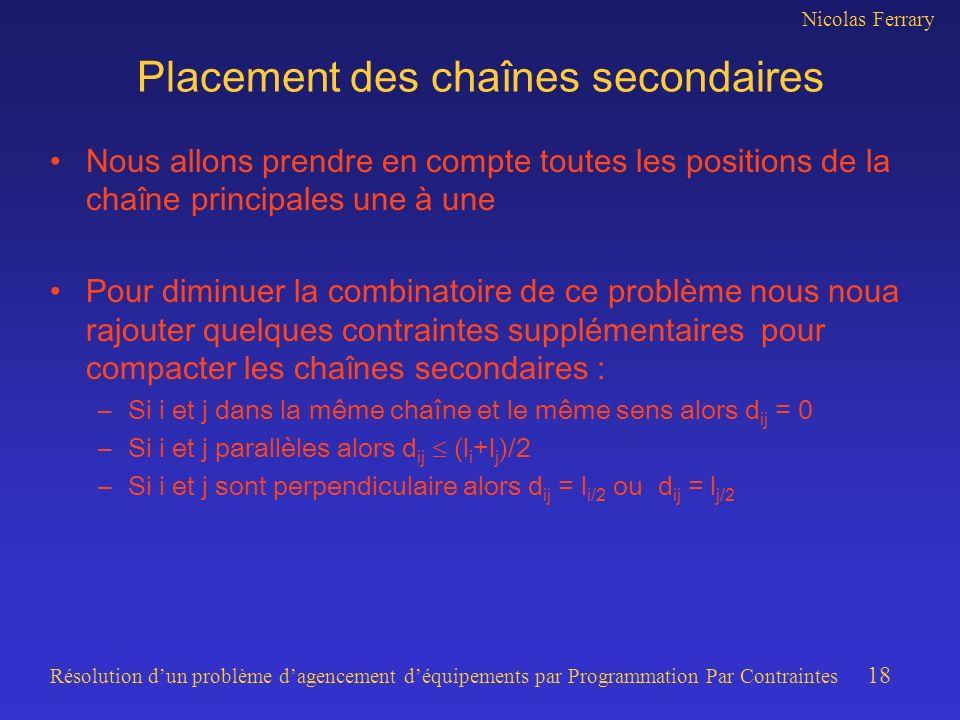 Nicolas Ferrary Résolution dun problème dagencement déquipements par Programmation Par Contraintes 18 Placement des chaînes secondaires Nous allons prendre en compte toutes les positions de la chaîne principales une à une Pour diminuer la combinatoire de ce problème nous noua rajouter quelques contraintes supplémentaires pour compacter les chaînes secondaires : –Si i et j dans la même chaîne et le même sens alors d ij = 0 –Si i et j parallèles alors d ij (l i +l j )/2 –Si i et j sont perpendiculaire alors d ij = l i/2 ou d ij = l j/2