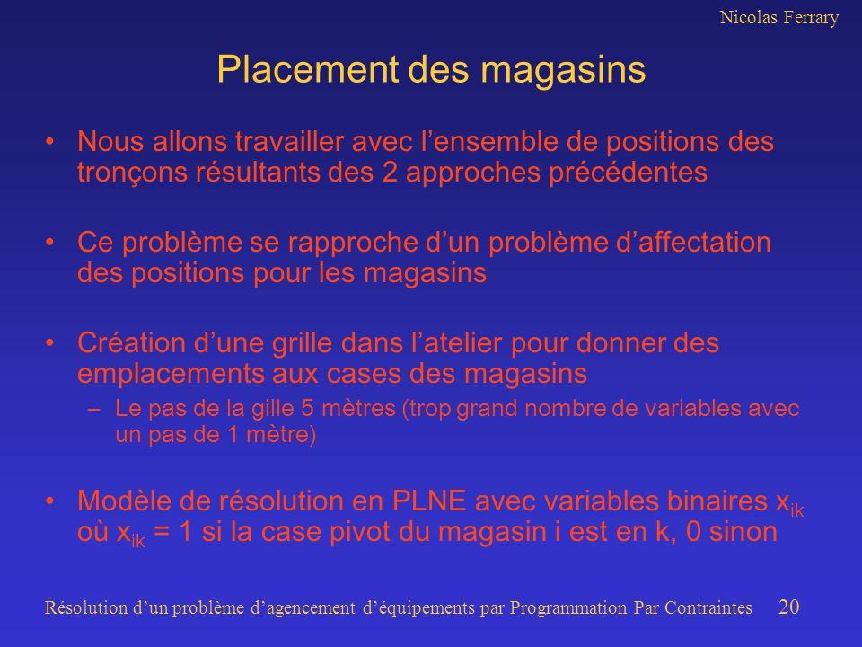 Nicolas Ferrary Résolution dun problème dagencement déquipements par Programmation Par Contraintes 20 Placement des magasins Nous allons travailler av