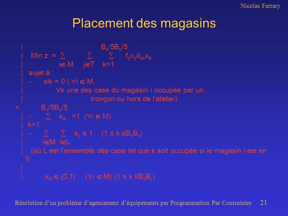 Nicolas Ferrary Résolution dun problème dagencement déquipements par Programmation Par Contraintes 21 Placement des magasins / B x /5B y /5 | Min z = f ij c ij d ijk x ik | i M j T k=1 | sujet à : | -xik = 0 ( i M, | k une des case du magasin i occupée par un | tronçon ou hors de latelier) < B x /5B y /5 | - x ik =1 ( i M) | k=1 | - x ij 1(1 k B x B y ) | i M l L | (où L est lensemble des case tel que k soit occupée si le magasin i est en l) | \ x ik {0,1} ( i M) (1 k B x B y )