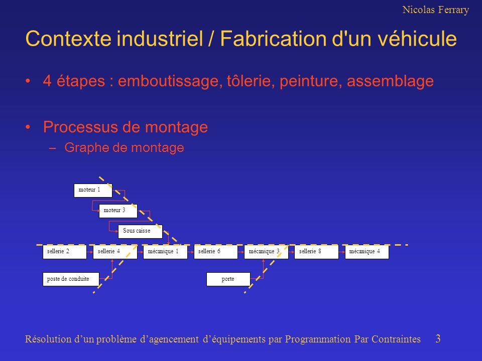 Nicolas Ferrary Résolution dun problème dagencement déquipements par Programmation Par Contraintes 14 Contraintes Positionnement dans l atelier –h i /2 x i B x -h i /2 et v i /2 y i B y -v i /2 i M T Dimensions et orientation des tronçons –si longueur verticale alors largeur horizontale et vice et versa : h i + v i = L i + l i i T –orientation verticale ou horizontale : e i h =0 e i v !=0 i T –entrée du coté de la largeur : e i h !=0 => h i =L i et e i v !=0 => v i =L i i T Non superposition des zones –si superposition horizontale alors non superposition verticale : |x i -x j | < (h i +h j )/2 |y i -y j | (v i +v j )/2 –si superposition verticale alors non superposition horizontale : |y i -y j | < (v i +v j )/2 |x i -x j | (h i +h j )/2