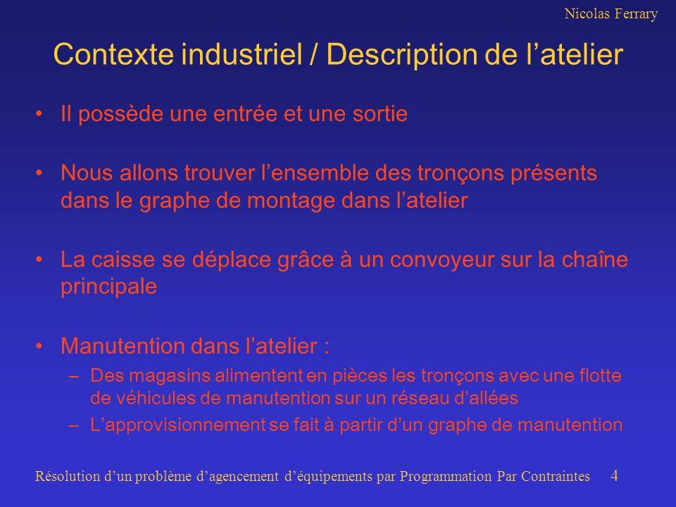 Nicolas Ferrary Résolution dun problème dagencement déquipements par Programmation Par Contraintes 4 Contexte industriel / Description de latelier Il