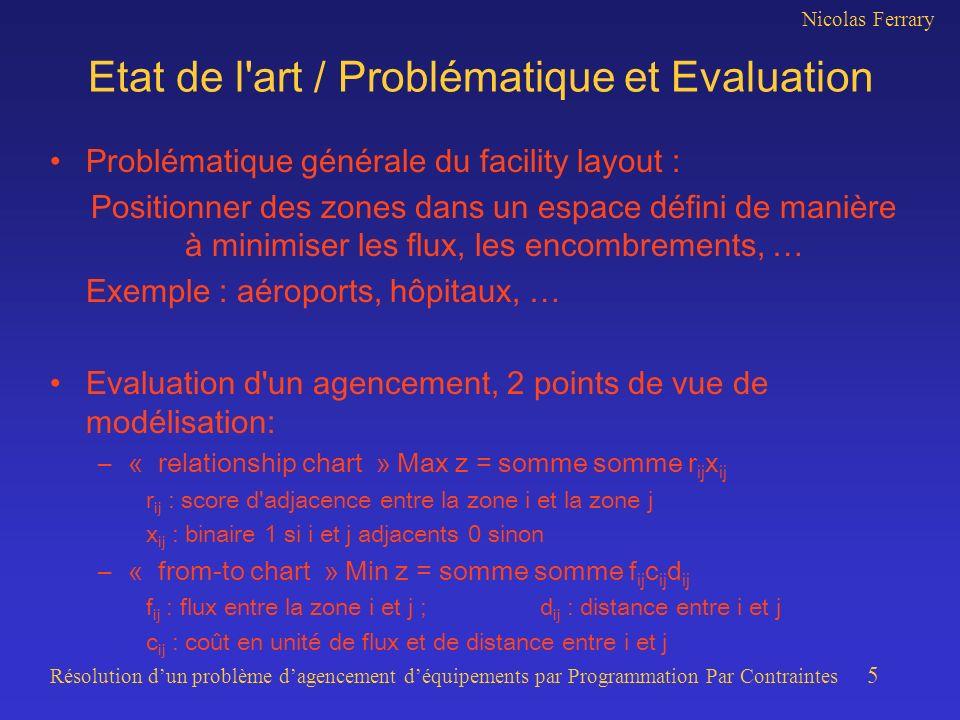 Nicolas Ferrary Résolution dun problème dagencement déquipements par Programmation Par Contraintes 26 Résultats Désignation atelier Chaîne principale Chaînes secondaires Magasins Nb Reso TempsNb ResoTemps Ex11100,1640,08 Ex24221,9580,98 Ex31412910,31 Ex415238210,91 Ex56843522122 Ex6684352278