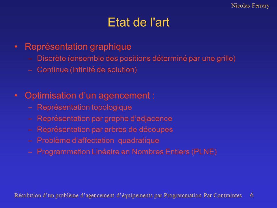 Nicolas Ferrary Résolution dun problème dagencement déquipements par Programmation Par Contraintes 27 B x = 160 B y = 80 Exemple de résultat 23456789101 1312 11 14 15 123 4 5 6 Entrée (0,50) Sortie (160,30 ) 6 3 1945678 1321112141510 1 5 2 3 4